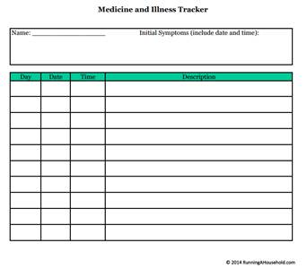 printable medicine chart Archives - Running A Household